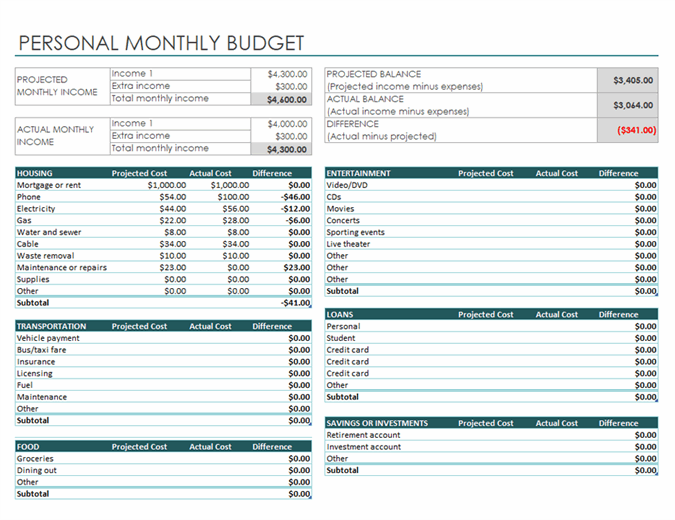 Personal monthly budget, personal monthly budget, monthly budget excel spreadsheet template, dave ramsey monthly budget, how does a monthly budget worksheet help you, monthly meal plan on a budget, monthly budget percentages, creating a monthly budget, monthly budget excel template, monthly budget spreadsheet excel, how does a monthly budget worksheet help you?, average monthly food budget, monthly budget chart, excel monthly budget, budget monthly rental, best monthly budget app, monthly budget planner excel, simple monthly budget, monthly household budget, create a monthly budget, monthly grocery budget for 1, sample monthly budget, average monthly budget for a single person, monthly budget plan, budget monthly expenses, monthly budget example, free monthly budget spreadsheet, monthly grocery budget for 2, etta wants to make a monthly budget. what should she do first?, budget calculator monthly, when preparing a monthly budget, describe how net income is calculated., monthly food budget one person, example monthly budget, monthly food budget for 2, monthly budget book, monthly budget list, monthly household budget worksheet, personal monthly budget template excel, how to create a monthly budget in excel, free monthly budget planner, average monthly budget, making a monthly budget, personal monthly budget calculator, how to do a monthly budget, simple monthly budget excel, budget monthly rentals, online monthly budget planner, best monthly budget apps, monthly budget planner by trevor jones, basic monthly budget, monthly budget dave ramsey