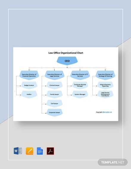 Free Legal Services Organizational Chart Template