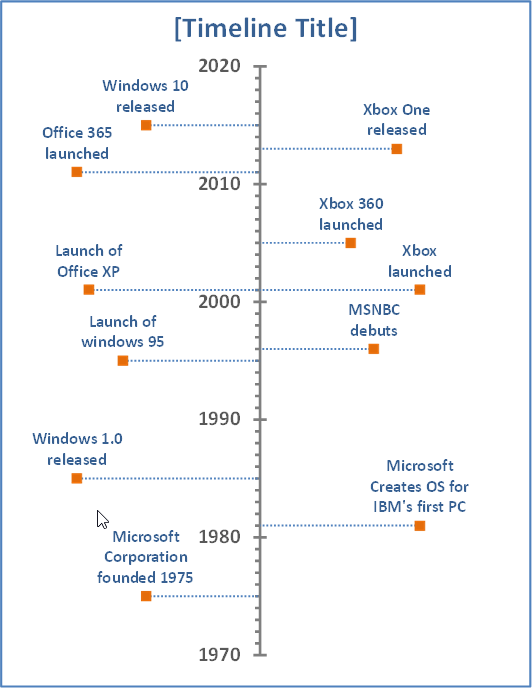 Vertical Timeline Template Ms Word