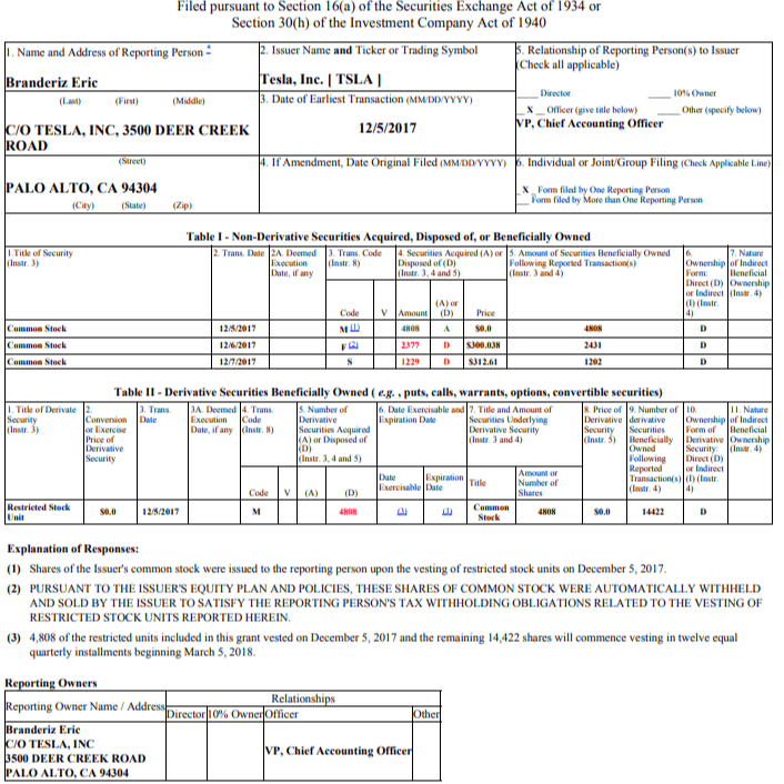 Notice Of Grant Of Stock Option Template