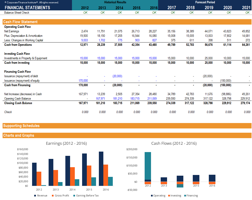 Example statement financial model template