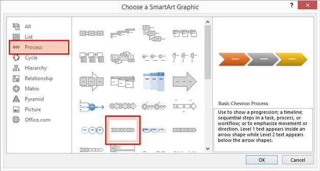 Insert Smartart and Chose Art Template Timeline In PowerPoint