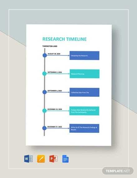 History Timeline Template in Ms Word