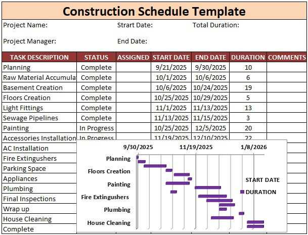 printable construction schedule template, construction schedule template, commercial construction schedule template, free construction schedule template, residential construction schedule template excel, commercial construction schedule template excel, construction schedule template excel, construction project schedule template excel, residential construction schedule template, construction schedule using excel template free download, construction draw schedule template excel, excel construction schedule template, construction project schedule template, construction payment schedule template, construction schedule of values template, construction schedule excel template free, critical path construction schedule template, microsoft project construction schedule template, construction draw schedule template, ms project construction schedule template, construction submittal schedule template, schedule of values construction template, residential construction schedule template excel free, free excel construction schedule template, construction finish schedule template, excel construction schedule template free download, construction wip schedule template, restaurant construction schedule template, two week look ahead construction schedule template, construction project schedule template excel free, construction work schedule template, template for construction schedule, free construction schedule template excel, construction schedule using excel template, construction project schedule template free, construction job schedule template, sample construction schedule template, building construction schedule template, weekly construction schedule template, new home construction schedule template, schedule of values template construction, excel template for construction schedule, work schedule template for construction, home construction schedule template excel, excel construction schedule template free, house construction schedule template excel, construction schedule of val