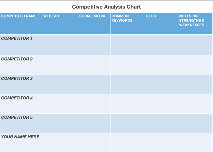 Swot Competitor Analysis Template